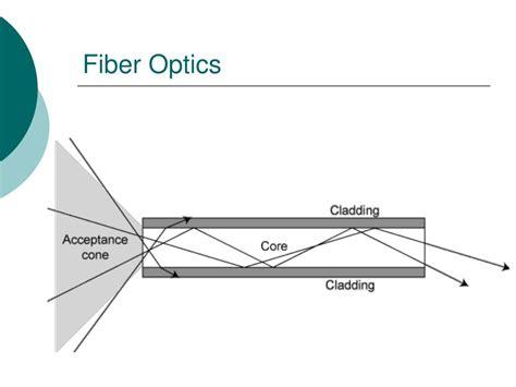 ppt fiber optic gyroscopes powerpoint presentation id