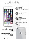 Image result for 6s plus specs
