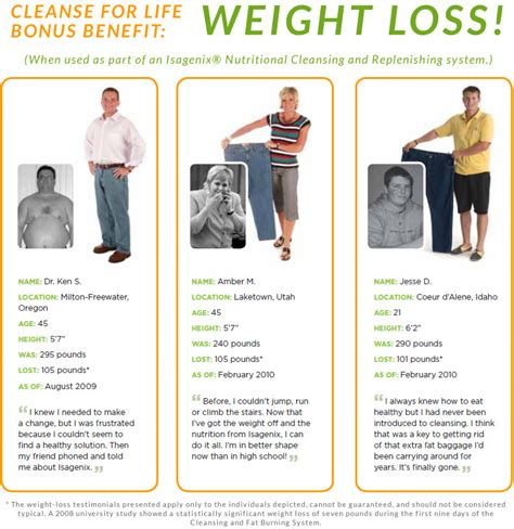 Lifetime Fitness Weight Loss Detox by Cleanse For Nutritional Cleansing 30 Day Cleanse