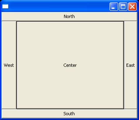 java layout add adding java canvas to border layout