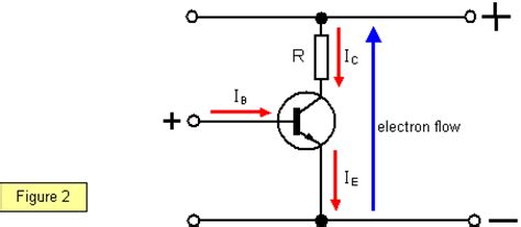pnp transistor voltage drop pnp transistor voltage drop 28 images bipolar junction transistor homofaciens transistors