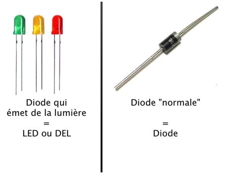 difference between diode and led r 233 solu led diode quelle est la diff 233 rence par kashi