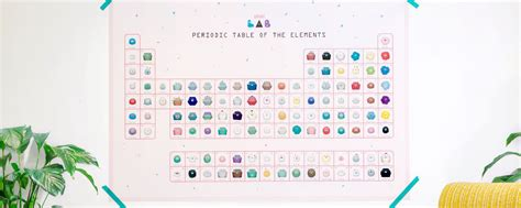 los alamos periodic table periodic table for table of the elements