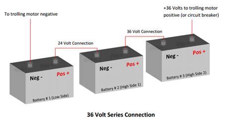36 volt trolling motor wiring diagram wiring diagram
