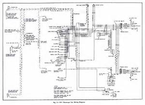 chevrolet passenger car 1951 wiring diagram all about wiring diagrams