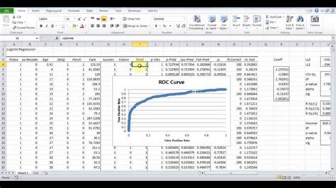 Regression Analysis Excel Template by Logistic Regression Using Excel