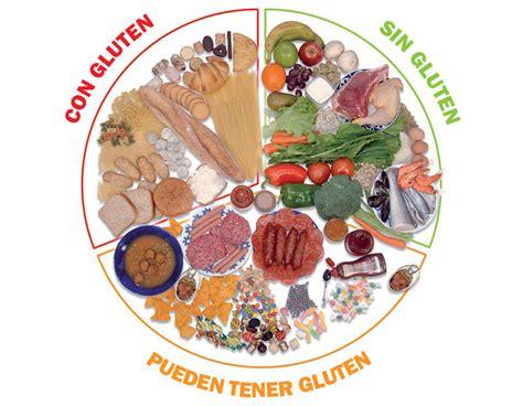 alimentos que llevan gluten alimentos con gluten que no comer afuera como me informo