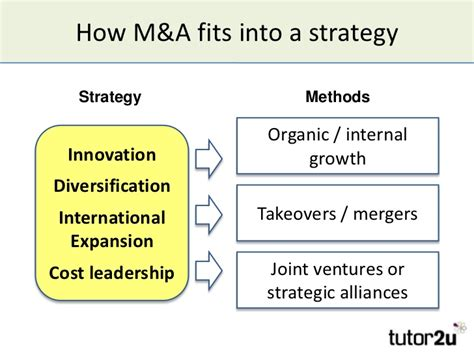 Takeovers And Mergers Essay by Motives For Takeovers And Mergers