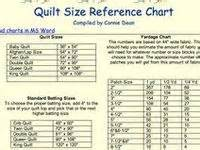 17 best images about quilt sizes tailles on