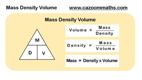 getting more out of mass something more faith series books mass density volume formula pinteres