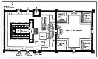 Temple Floor Plan by Temple Floorplans Over 5000 House Plans