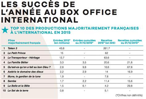 film en box office 2016 bilan box office 2015 des films fran 231 ais 224 l 233 tranger