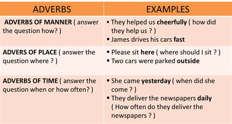 exle of adverb part 4 adverb and subject verb agreement bel260stories
