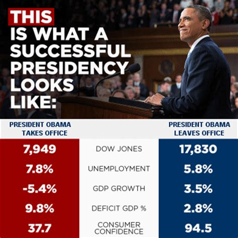 president obama has now been on as many covers of rolling a brief history of conservatism