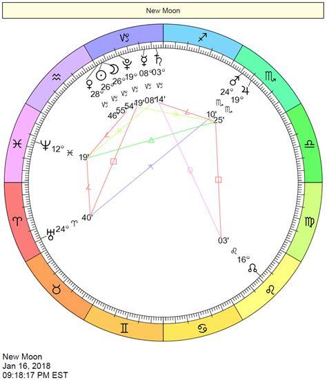 Capricorn Calendar Yearly Calendar More Cafe Astrology
