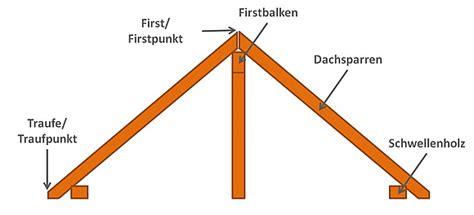 Was Sind Dachsparren by Dachsparren Typen Preise Ma 223 E Berechnen