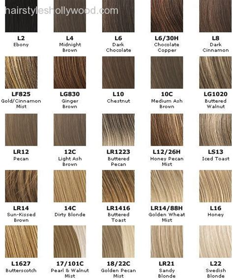 neutral brown hair color chart 1000 ideas about ash brown hair dye on pinterest brown