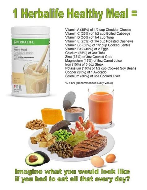 Shake Healthy Meal independent herbalife member learn to set your healthy