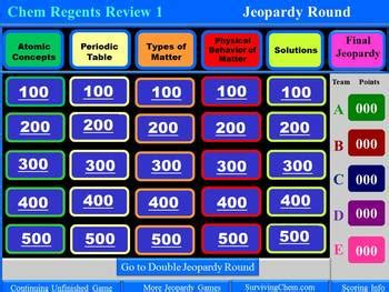 Chemistry Regents Exam Review A Fun Interactive Jeopardy 4 Game Pack Ideas For Jeopardy Categories
