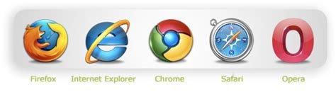 google chrome firefox internet explorer historia del internet the otaku world of video games