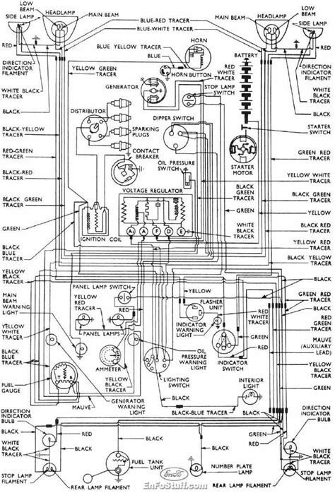 Complete Wiring Diagrams Of 1953-1957 Ford Anglia | All