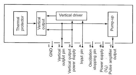 La7833 Diagram