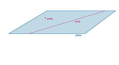 puntos rectas y planos 1 1 1 punto recta y plano en geometr 237 a geometr 237 a de 1 186 eso con geogebra 1 elementos plano