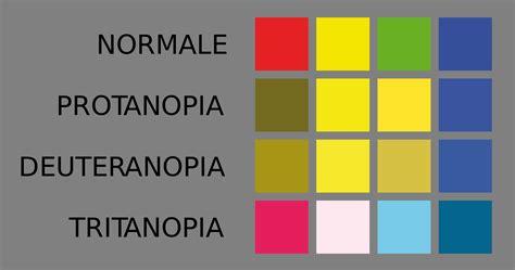 daltonismo test daltonismo scopri se sei daltonico con il test di