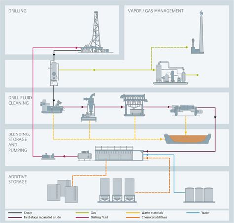upstream and regulation a global guide books upstream processes automation technology us siemens
