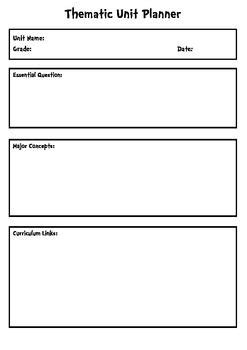 unit plan outline template editable thematic unit planning template template