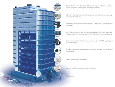 distech controls products for building automation