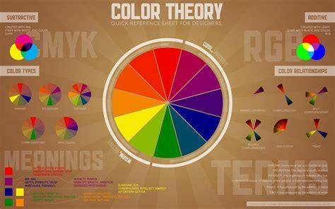 color wheel html mr s concepts color wheel exles