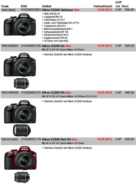 nikon d3200 price nikon switzerland leaks the d3200 and 28mm f 1 8g prices
