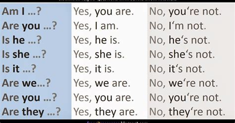 quiz questions yes or no answers free elt resources grammar yes no questions and short