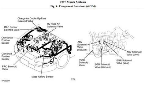small engine maintenance and repair 1999 mazda millenia auto manual mazda millenia engine diagram elegant repair guides electronic wiring diagram for free