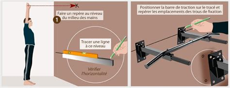 Barre De Traction A Fixer Au Plafond by Comment Fixer Une Barre De Traction Murale