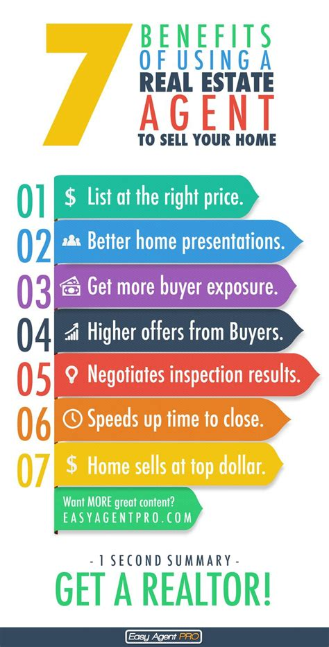 should i be a realtor 25 unique real estate marketing ideas on pinterest real