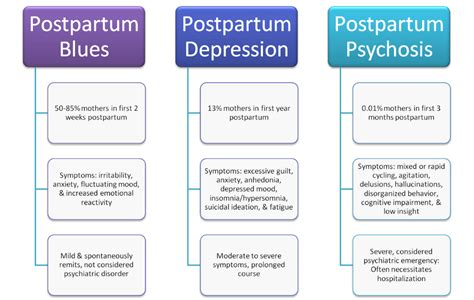 postpartum depression postnatal depression the basic guide to treatment and support books postpartum depression what is it symptoms causes