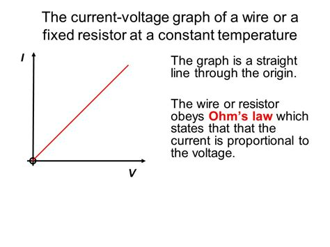 voltage and current in resistors edexcel igcse certificate in physics 2 4 electrical resistance ppt