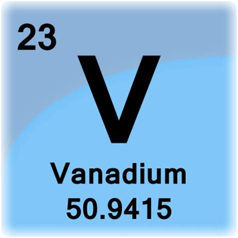V Periodic Table by Vanadium Facts