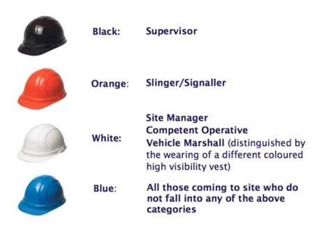 Blue Orange Color Scheme by Coloured Hard Hats To Make Sites Safer Construction Enquirer