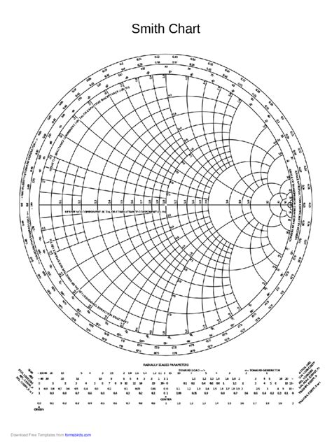 Smith Chart   5 Free Templates in PDF, Word, Excel Download