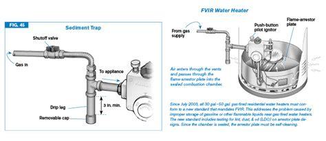Cc Plumbing by Gas Sediment Trap Diagrams Gas Drip Trap Elsavadorla