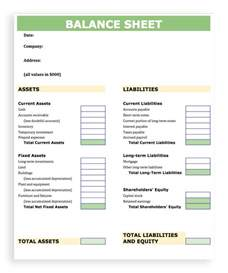 Balance Sheet Excel Template by Doc 510642 Template Balance Sheet Sle Balance Sheet