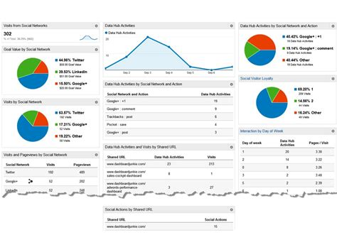 noise monitoring report sle sle monitoring report template 28 images sle audit