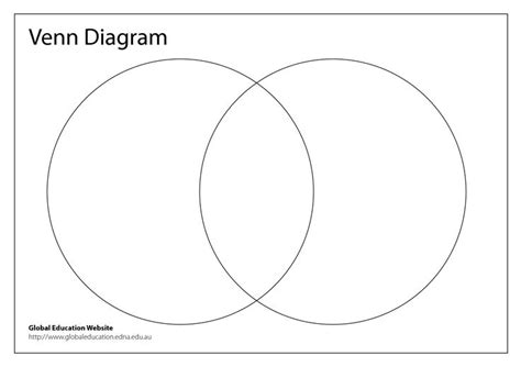 how to fill out a venn diagram after reading twilight meyer and firelight students can fill out