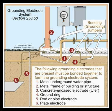 residential electrical wiring diagrams residential