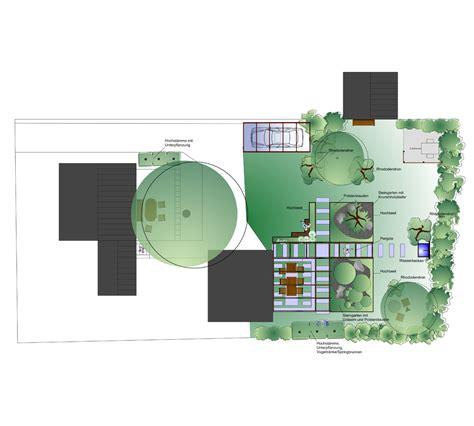 Wie Plane Ich Meinen Garten 4511 by Wie Plane Ich Meinen Garten Gartenblog Geniesser Garten