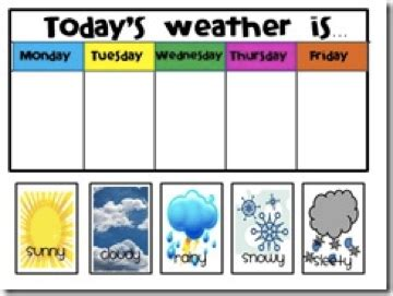 Kids Weather Report Template weather chart for preschoolers go outside if you want