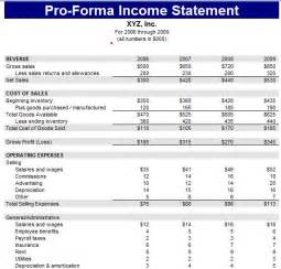 Pro Forma Profit And Loss Statement Template pro forma financial statement template excel sheet